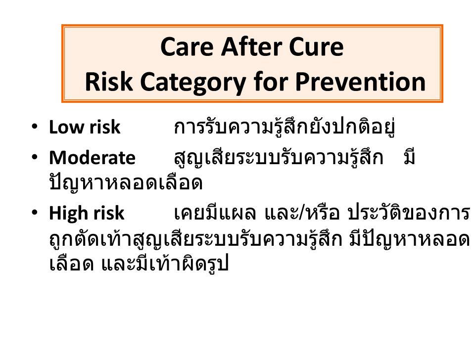 Risk Category for Prevention
