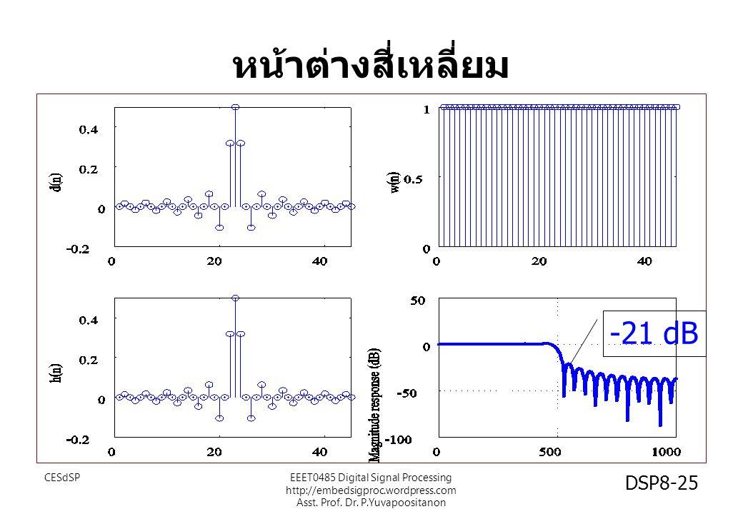 หน้าต่างสี่เหลี่ยม -21 dB CESdSP