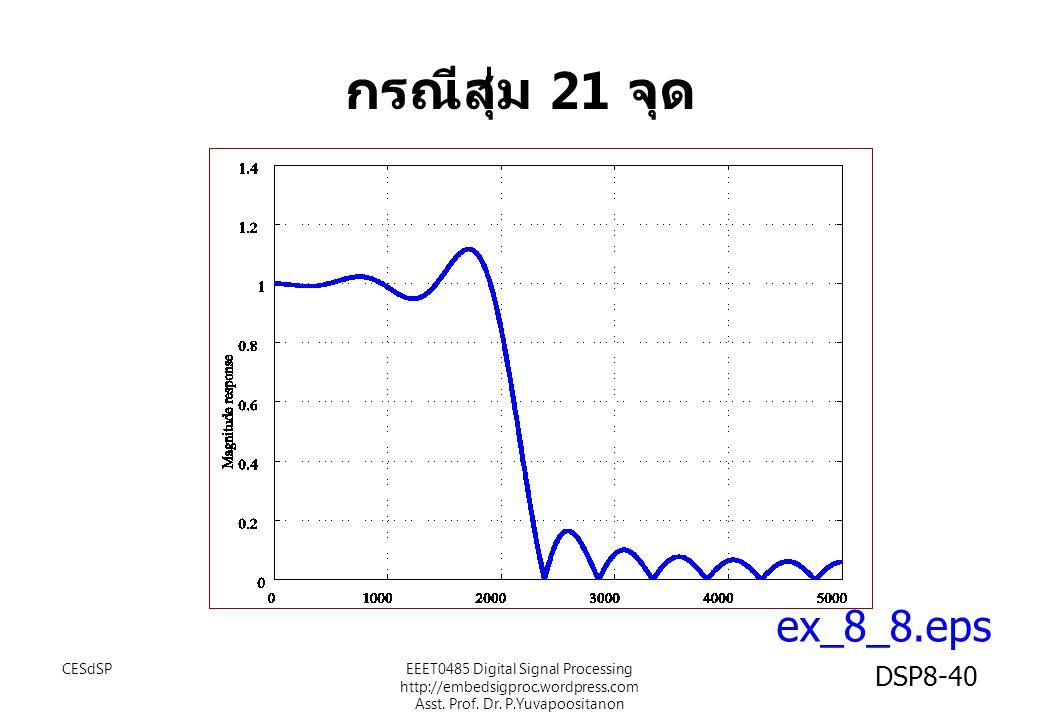 กรณีสุ่ม 21 จุด ex_8_8.eps CESdSP