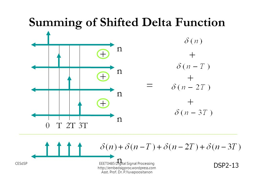 Summing of Shifted Delta Function
