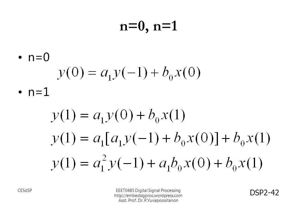 n=0, n=1 n=0. n=1. CESdSP.