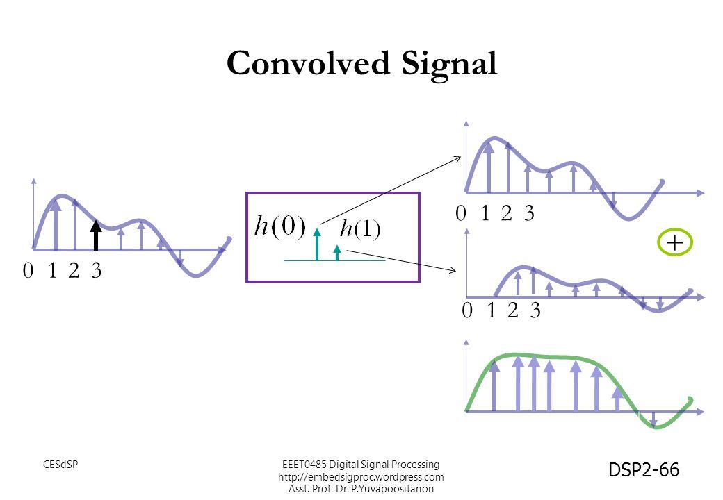 Convolved Signal + 1 2 3 1 2 3 1 2 3 CESdSP