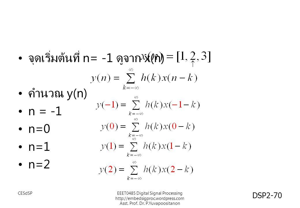 จุดเริ่มต้นที่ n= -1 ดูจาก x(n) คำนวณ y(n) n = -1 n=0 n=1 n=2