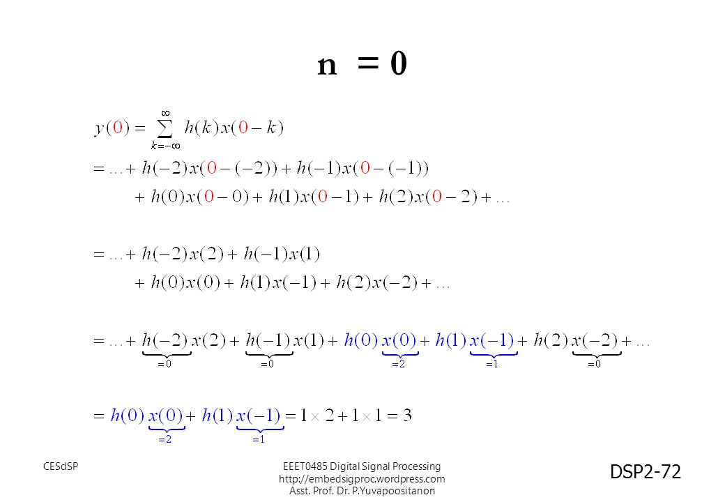 n = 0 CESdSP.