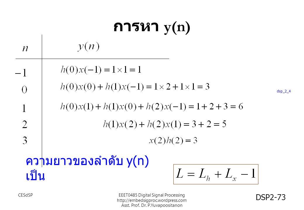 การหา y(n) ความยาวของลำดับ y(n) เป็น CESdSP