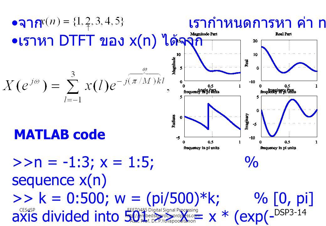 จาก เรากำหนดการหา ค่า n ในช่วง -1 ถึง 3 เราหา DTFT ของ x(n) ได้จาก