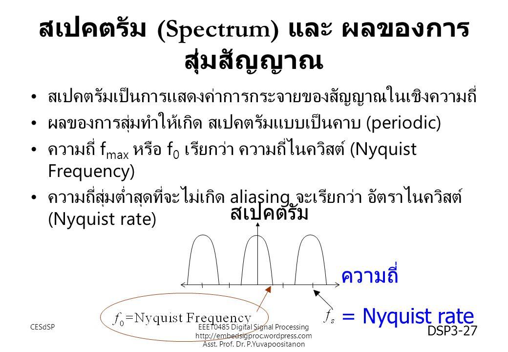 สเปคตรัม (Spectrum) และ ผลของการสุ่มสัญญาณ