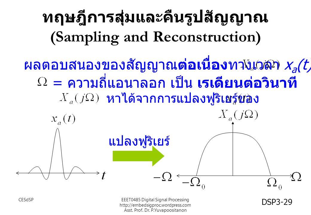 ทฤษฎีการสุ่มและคืนรูปสัญญาณ (Sampling and Reconstruction)