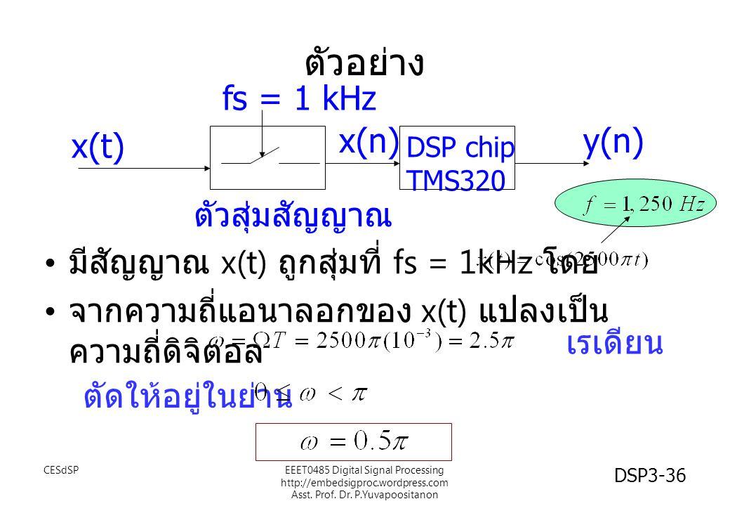 ตัวอย่าง fs = 1 kHz x(n) y(n) x(t) ตัวสุ่มสัญญาณ