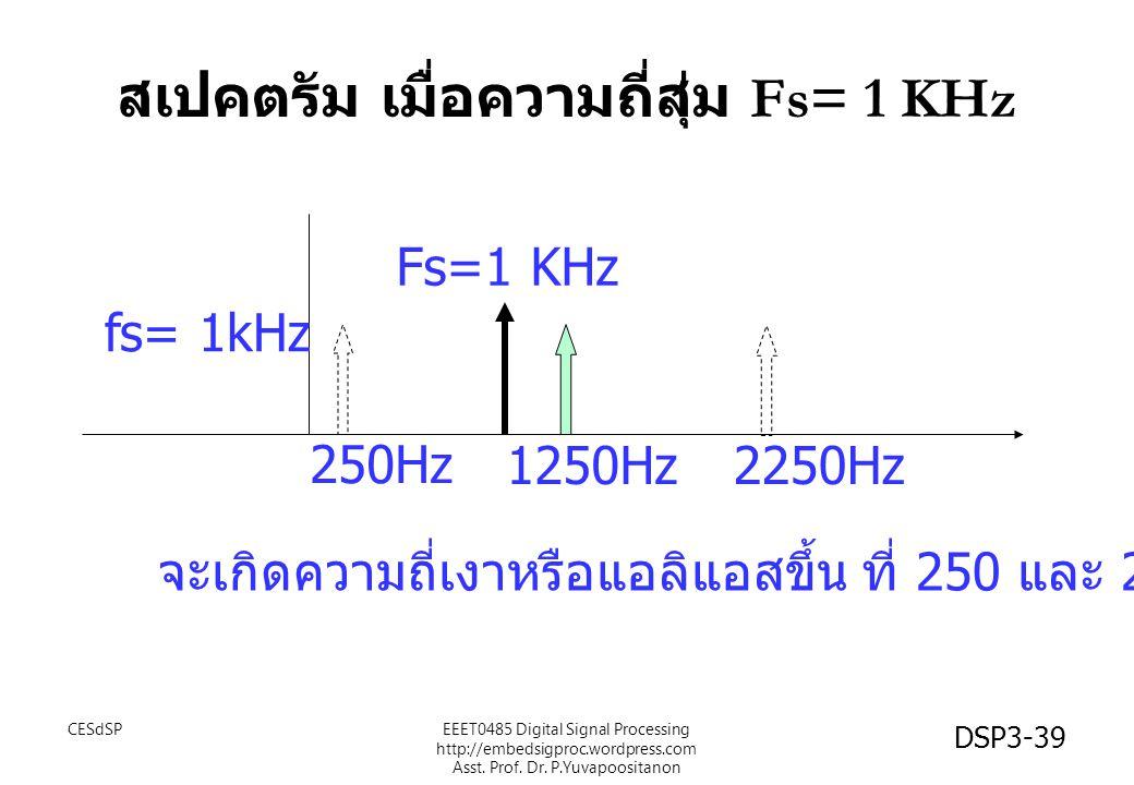 สเปคตรัม เมื่อความถี่สุ่ม Fs= 1 KHz
