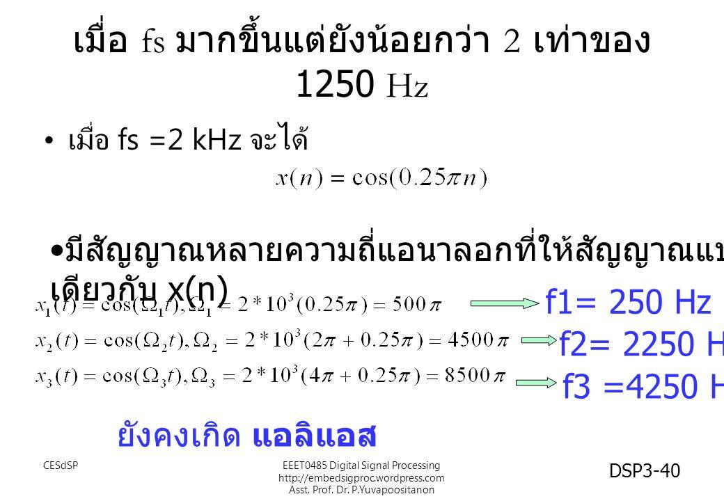 เมื่อ fs มากขึ้นแต่ยังน้อยกว่า 2 เท่าของ 1250 Hz