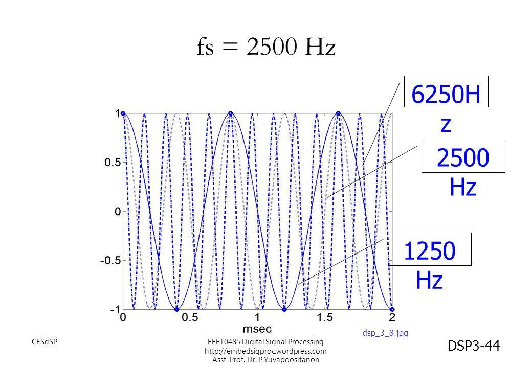 fs = 2500 Hz 6250Hz 2500 Hz 1250 Hz dsp_3_8.jpg CESdSP