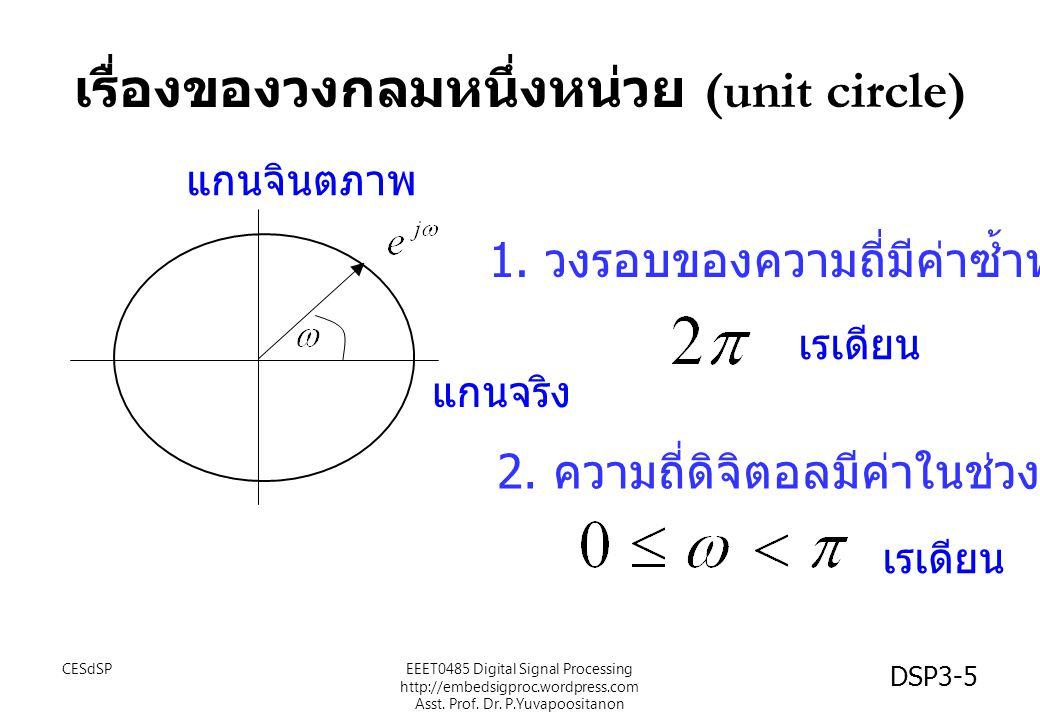 เรื่องของวงกลมหนึ่งหน่วย (unit circle)
