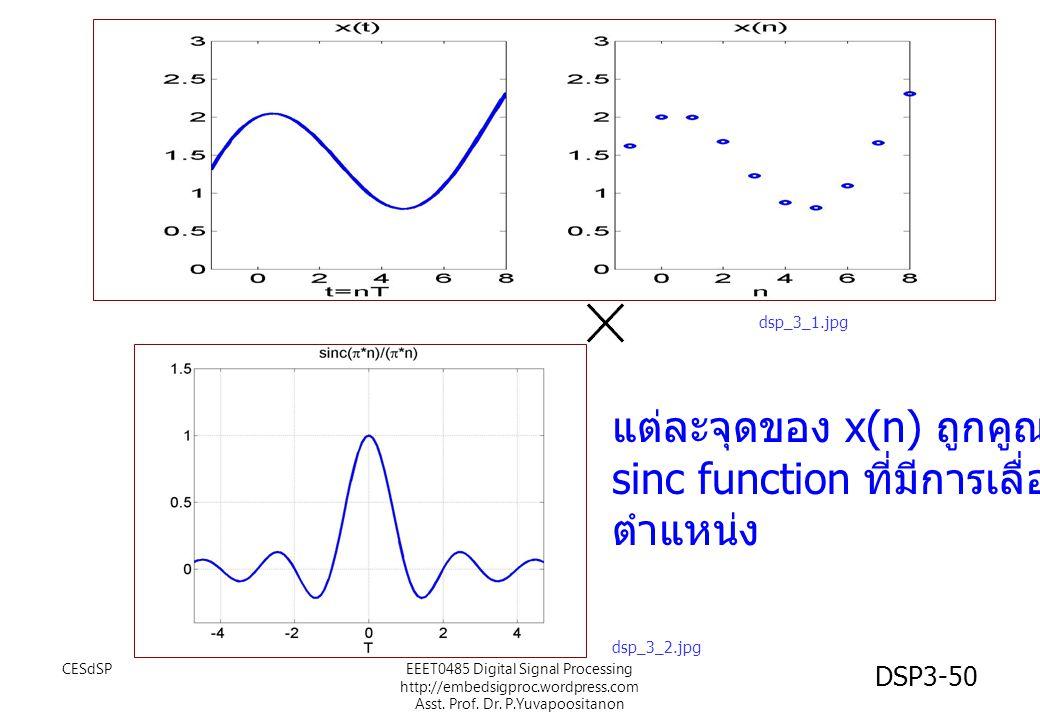 แต่ละจุดของ x(n) ถูกคูณด้วย sinc function ที่มีการเลื่อน ตำแหน่ง