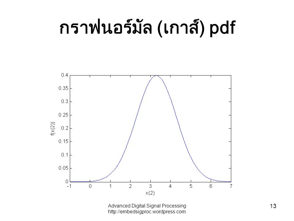กราฟนอร์มัล (เกาส์) pdf