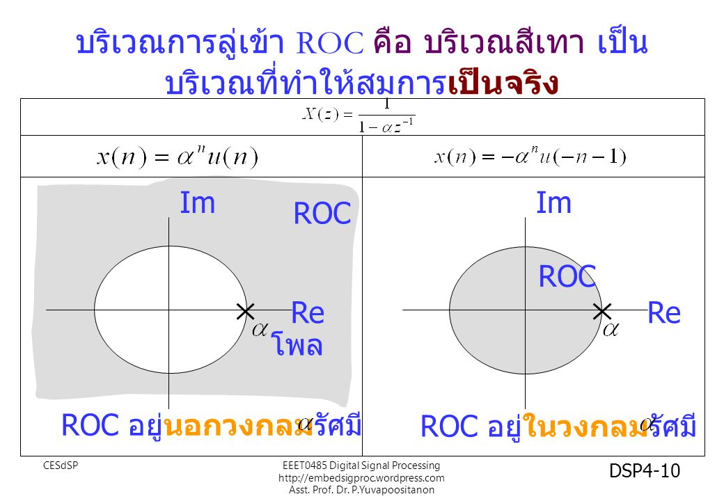 บริเวณการลู่เข้า ROC คือ บริเวณสีเทา เป็นบริเวณที่ทำให้สมการเป็นจริง