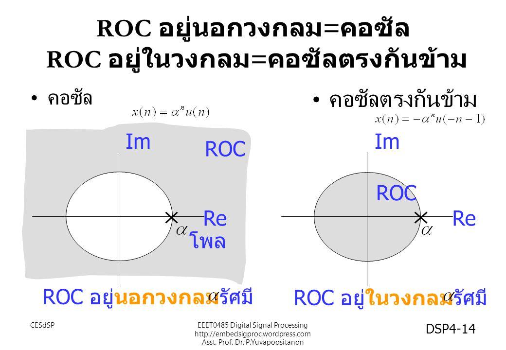 ROC อยู่นอกวงกลม=คอซัล ROC อยู่ในวงกลม=คอซัลตรงกันข้าม