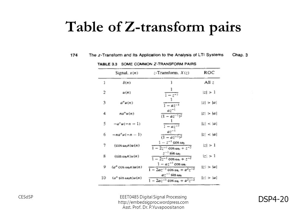 Table of Z-transform pairs
