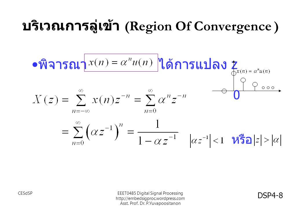 บริเวณการลู่เข้า (Region Of Convergence )