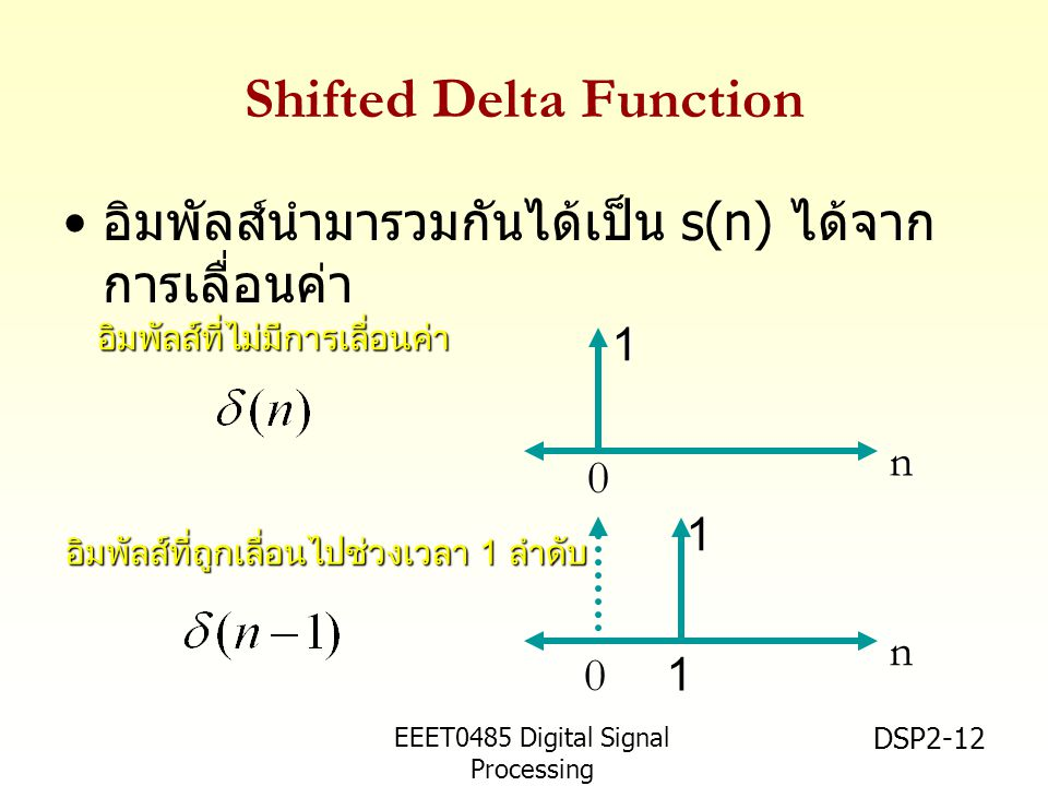 Shifted Delta Function
