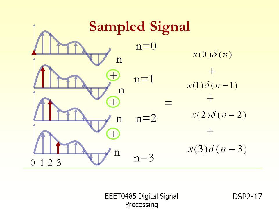 Sampled Signal n=0 n + + n=1 n + = + n n=2 + + n n=3 1 2 3