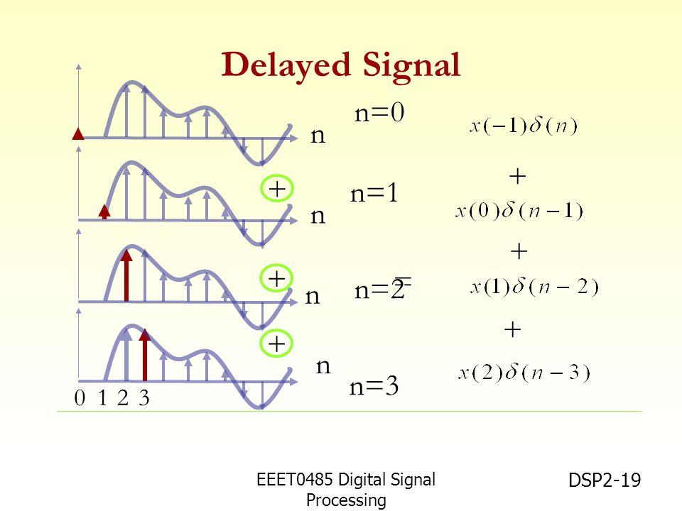 Delayed Signal n=0 n + + n=1 n + + = n=2 n + + n n=3 1 2 3