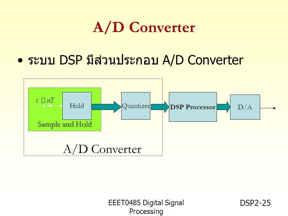 A/D Converter ระบบ DSP มีส่วนประกอบ A/D Converter A/D Converter
