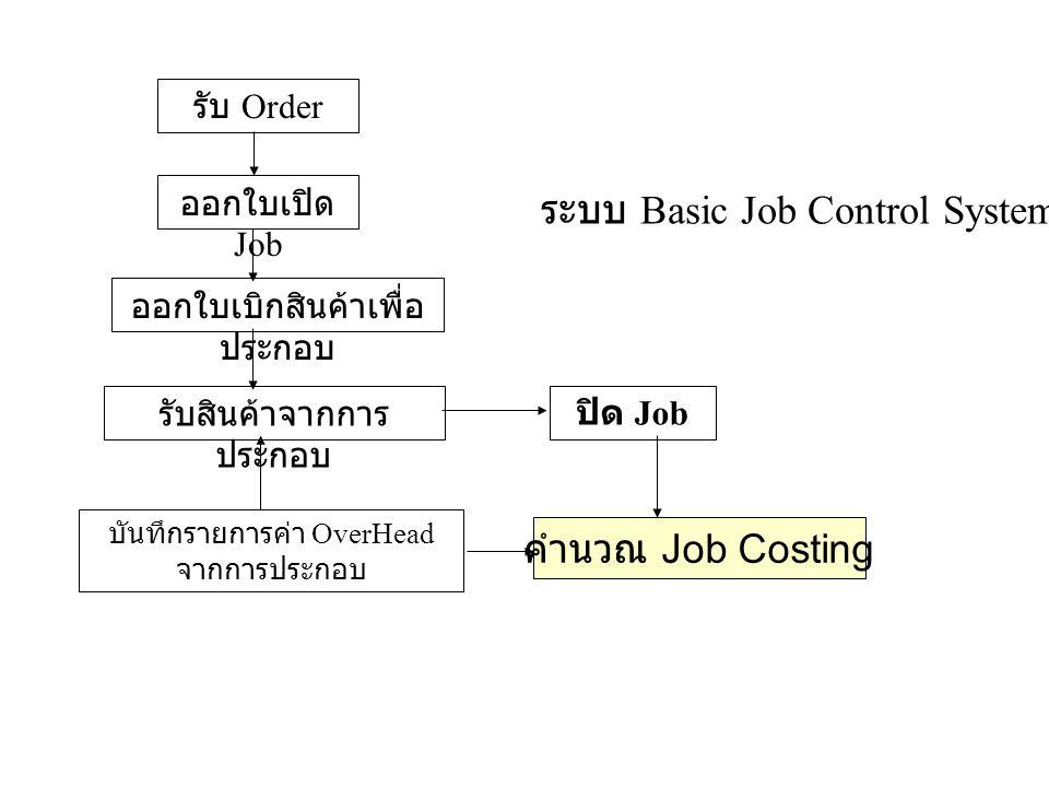 ระบบ Basic Job Control System