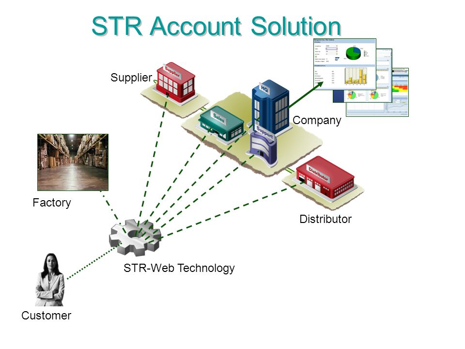 STR Account Solution Supplier Company Factory Distributor