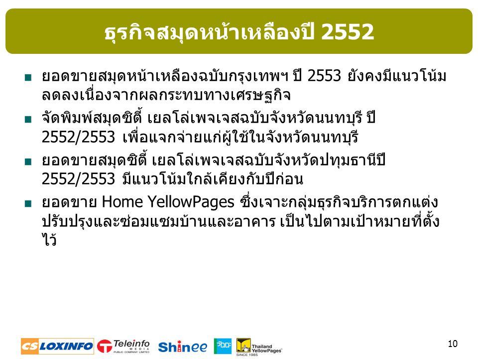 ธุรกิจสมุดหน้าเหลืองปี 2552