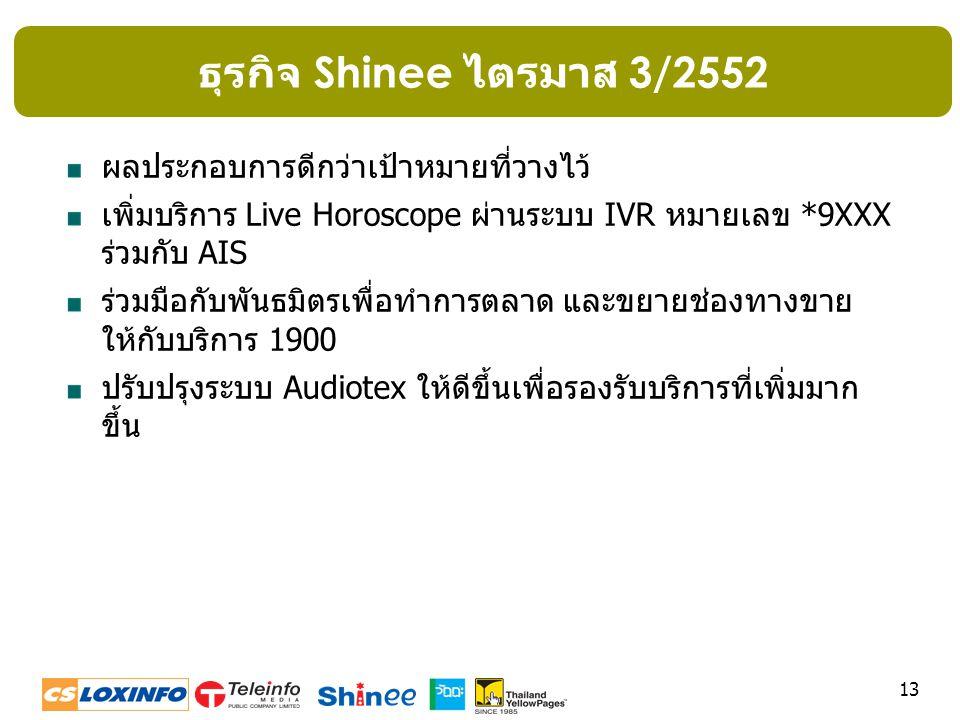 ธุรกิจ Shinee ไตรมาส 3/2552 ผลประกอบการดีกว่าเป้าหมายที่วางไว้
