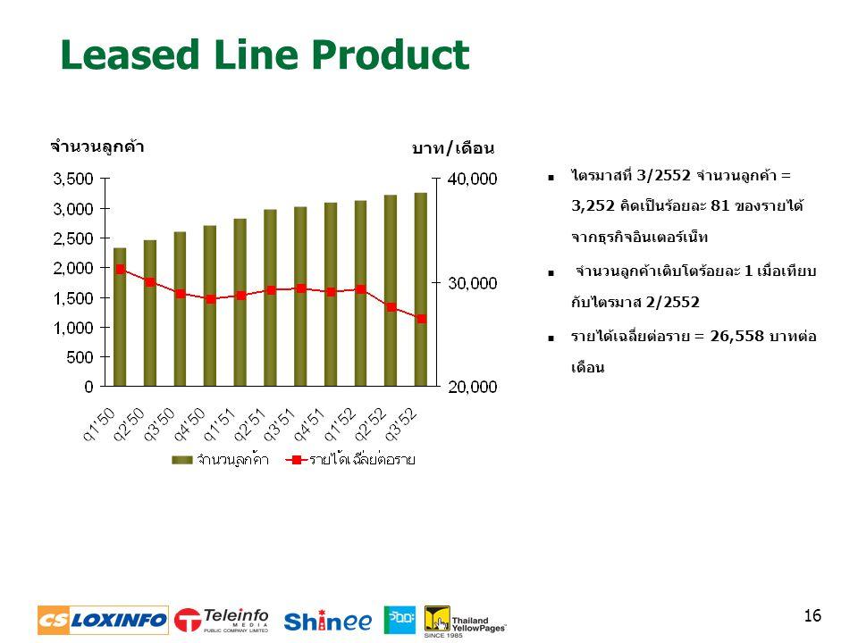Leased Line Product จำนวนลูกค้า บาท/เดือน