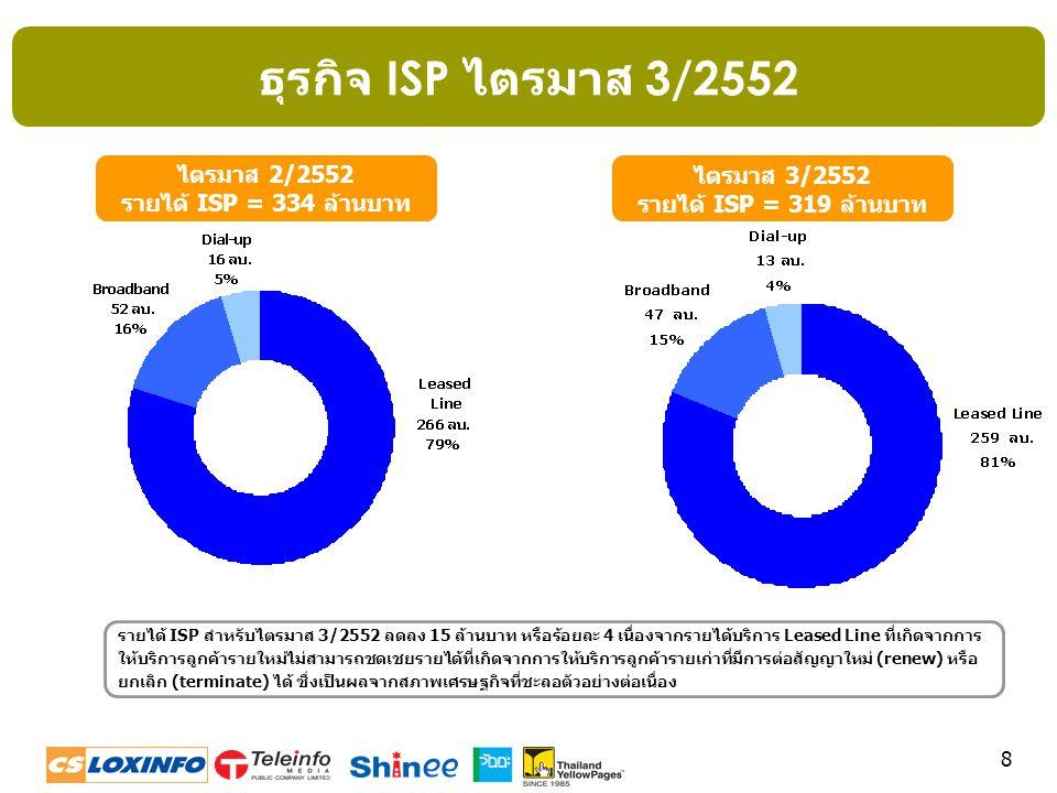 ธุรกิจ ISP ไตรมาส 3/2552 ไตรมาส 2/2552 รายได้ ISP = 334 ล้านบาท