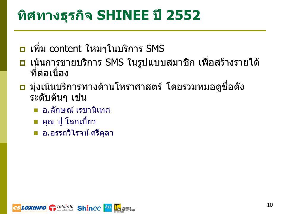 ทิศทางธุรกิจ SHINEE ปี 2552