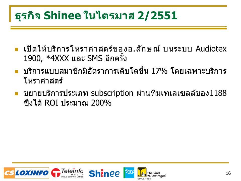 ธุรกิจ Shinee ในไตรมาส 2/2551