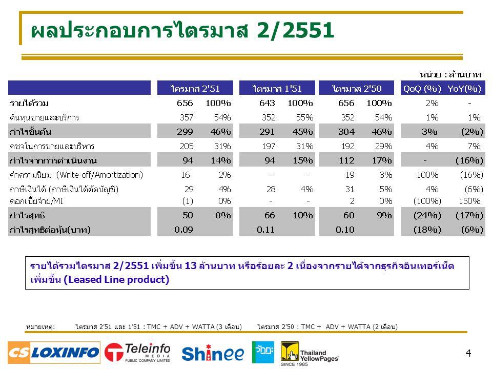 ผลประกอบการไตรมาส 2/2551 รายได้รวมไตรมาส 2/2551 เพิ่มขึ้น 13 ล้านบาท หรือร้อยละ 2 เนื่องจากรายได้จากธุรกิจอินเทอร์เน็ตเพิ่มขึ้น (Leased Line product)