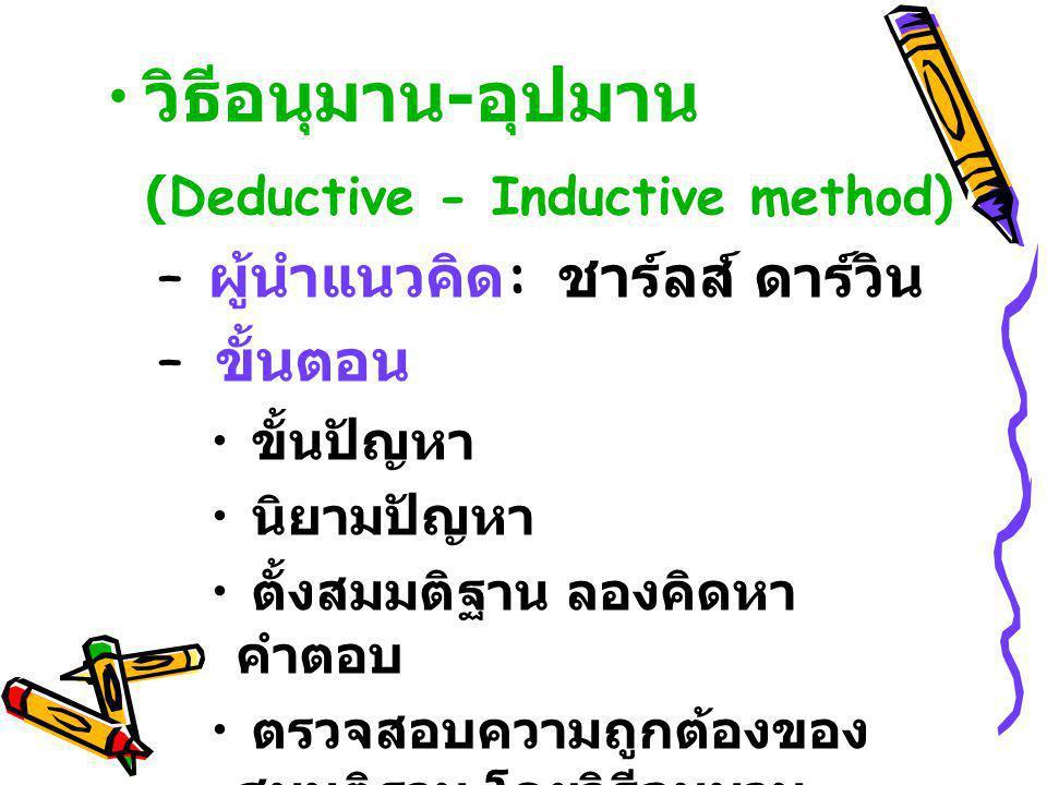 วิธีอนุมาน-อุปมาน (Deductive - Inductive method)