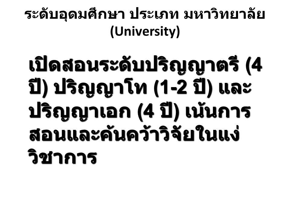 ระดับอุดมศึกษา ประเภท มหาวิทยาลัย (University)