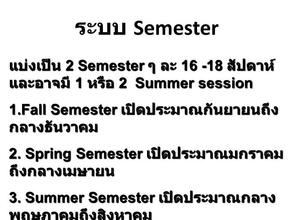 ระบบ Semester แบ่งเป็น 2 Semester ๆ ละ 16 -18 สัปดาห์ และอาจมี 1 หรือ 2 Summer session. 1.Fall Semester เปิดประมาณกันยายนถึงกลางธันวาคม.
