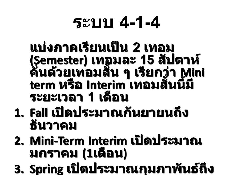 ระบบ 4-1-4 Fall เปิดประมาณกันยายนถึงธันวาคม