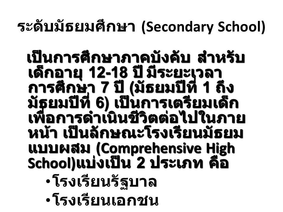 ระดับมัธยมศึกษา (Secondary School)