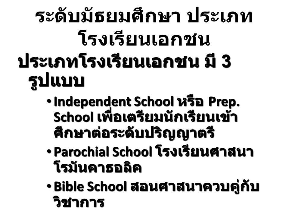 ระดับมัธยมศึกษา ประเภทโรงเรียนเอกชน