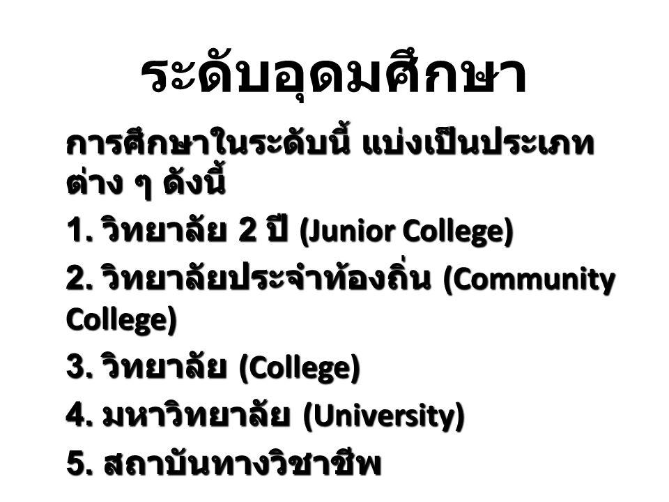 ระดับอุดมศึกษา 1. วิทยาลัย 2 ปี (Junior College)