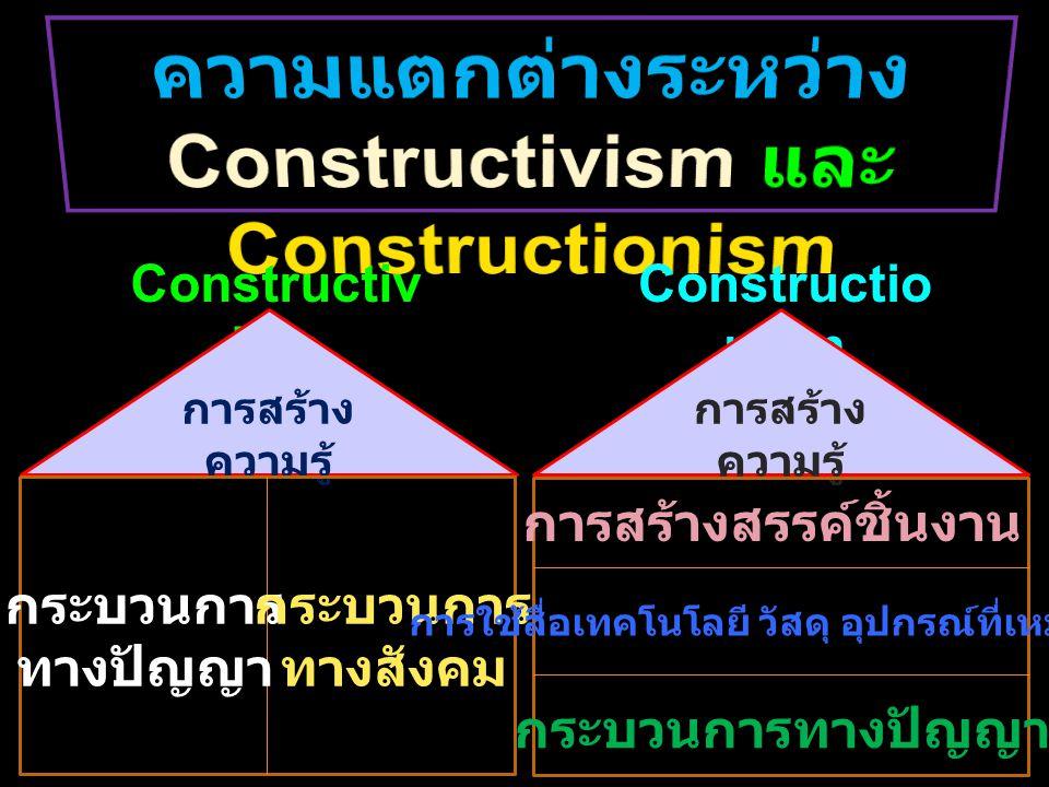 ความแตกต่างระหว่าง Constructivism และ Constructionism