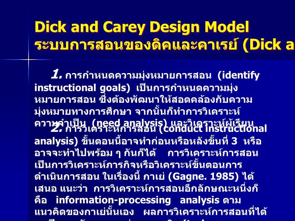 Dick and Carey Design Model