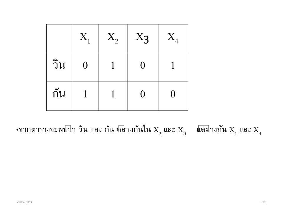 X1 X2. X3. X4. วิน. 1. กัน. จากตารางจะพบว่า วิน และ กัน คล้ายกันใน X2 และ X3 แต่ต่างกัน X1 และ X4.