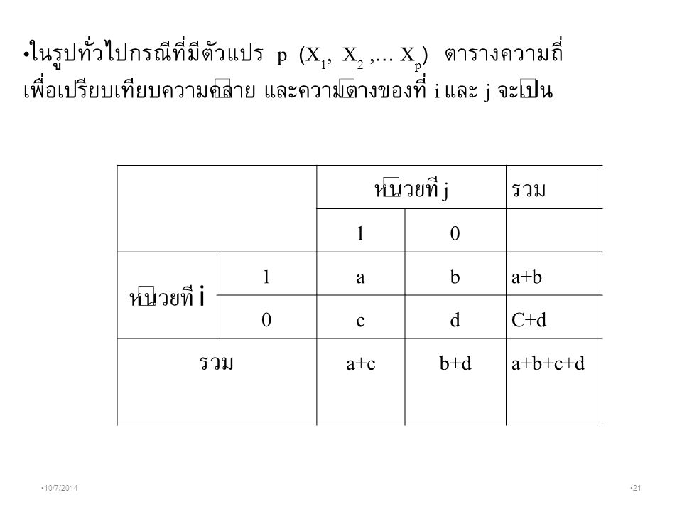 หน่วยที j รวม 1 หน่วยที i a b a+b c d C+d a+c b+d a+b+c+d