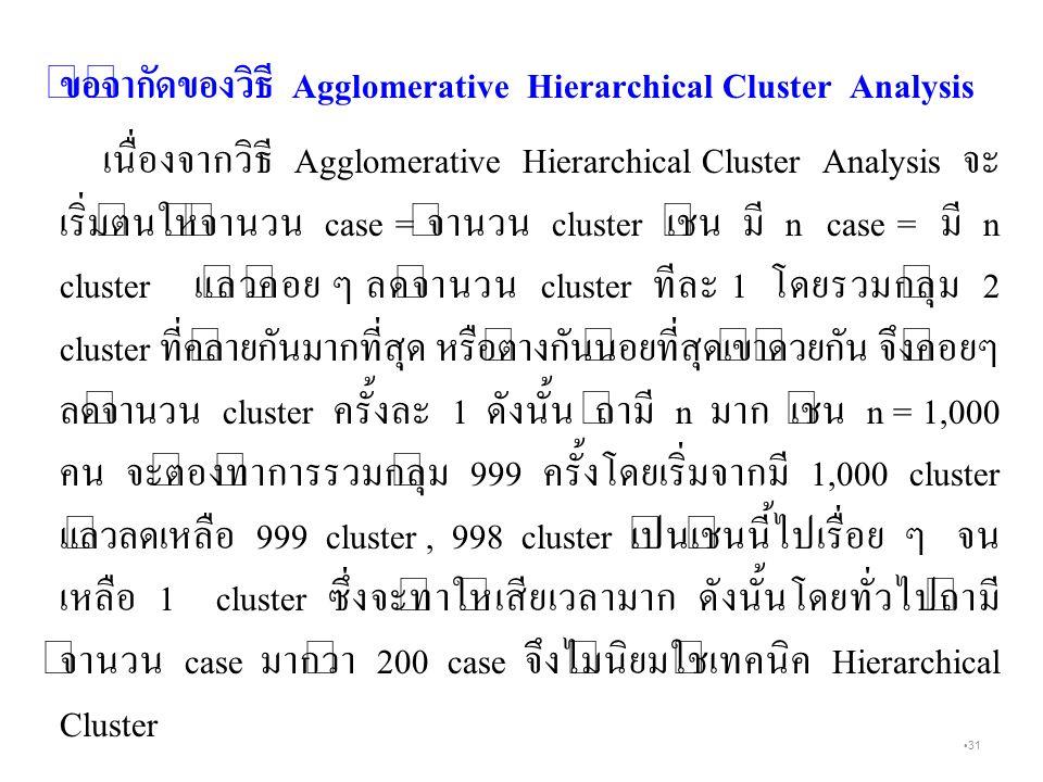 ข้อจำกัดของวิธี Agglomerative Hierarchical Cluster Analysis