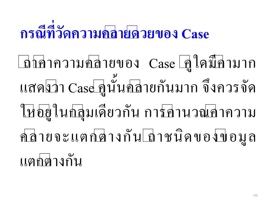 กรณีที่วัดความคล้ายด้วยของ Case