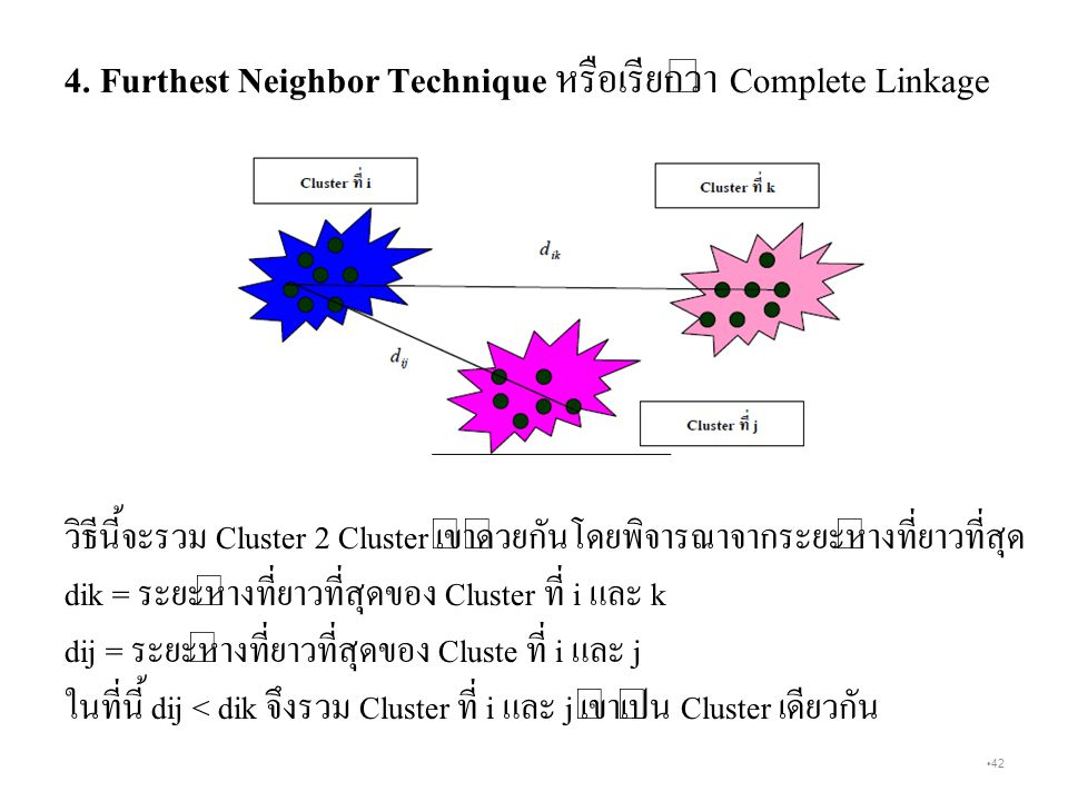 4. Furthest Neighbor Technique หรือเรียกว่า Complete Linkage